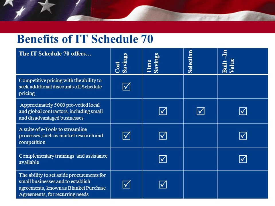 Benefits of IT Schedule 70
