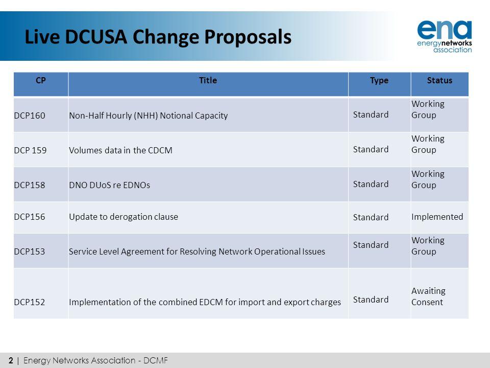 Live DCUSA Change Proposals