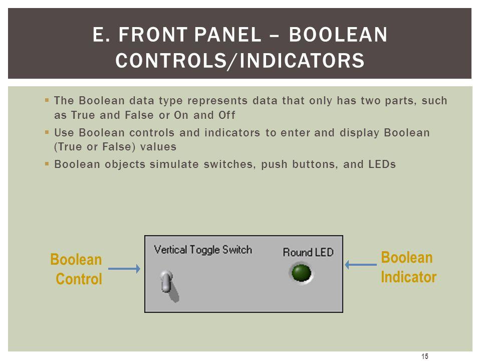 E. Front Panel – Boolean Controls/Indicators