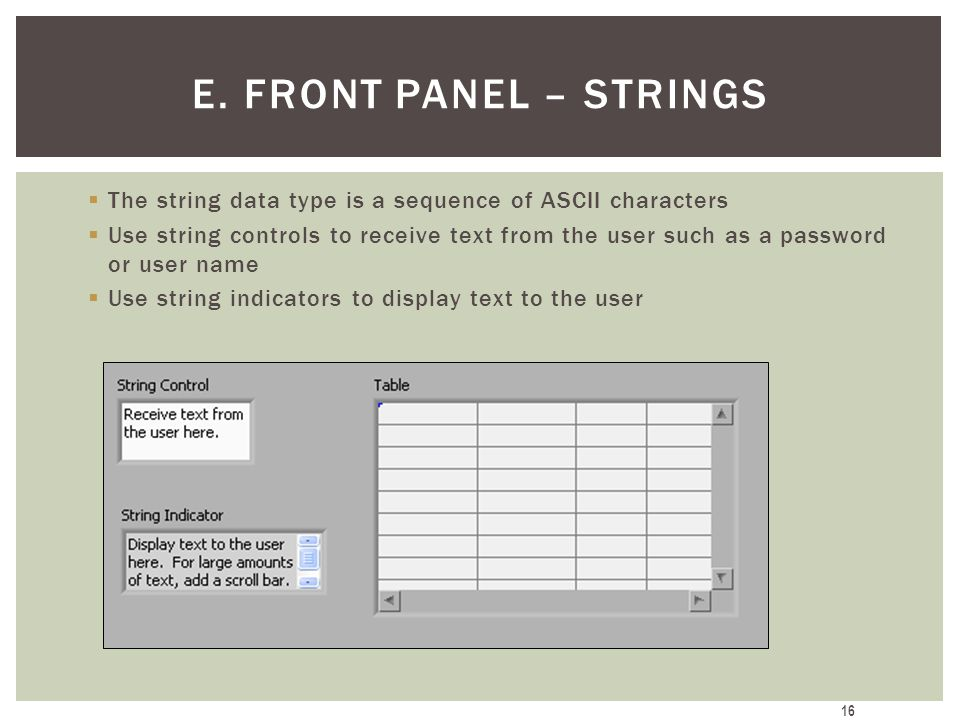 E. Front Panel – Strings The string data type is a sequence of ASCII characters.