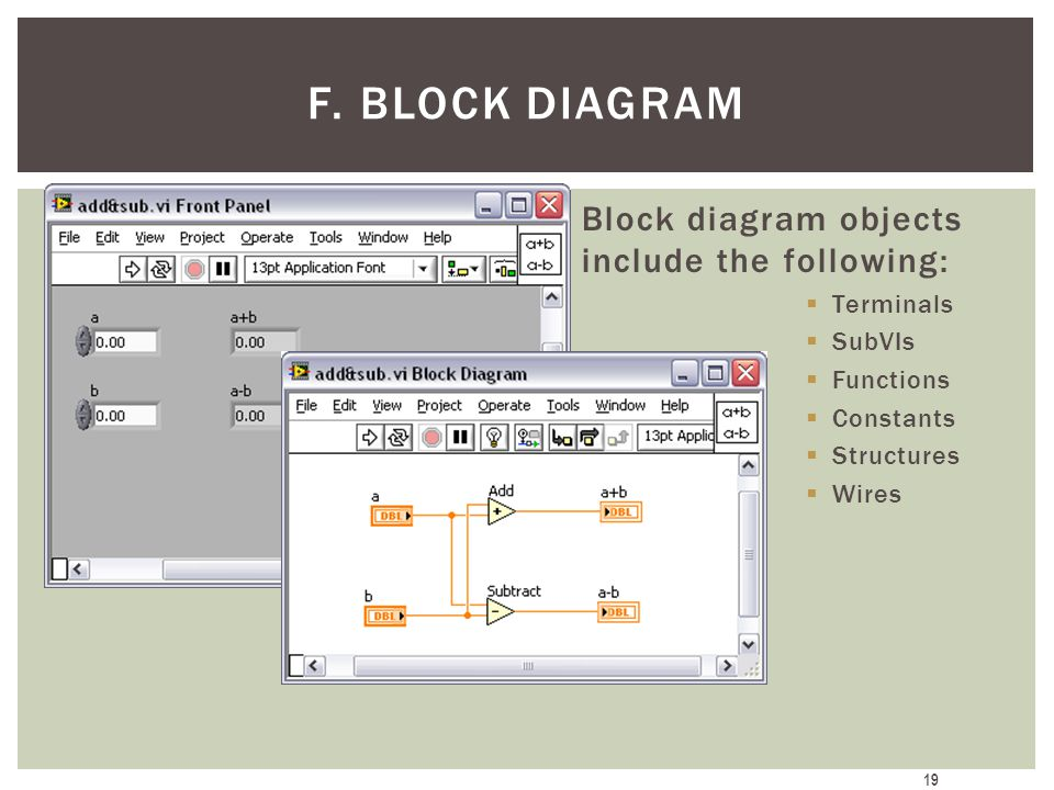 F. Block Diagram Block diagram objects include the following: