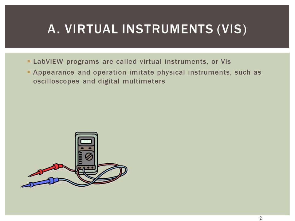 A. Virtual Instruments (VIs)