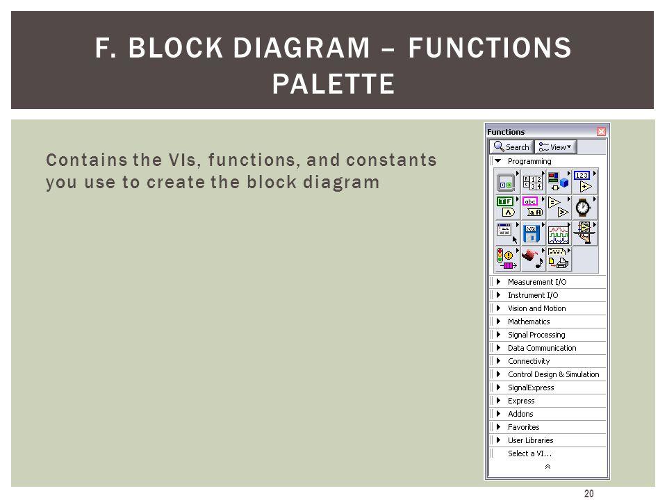 F. Block Diagram – Functions Palette