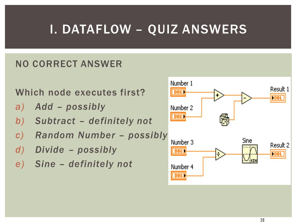 I. Dataflow – Quiz Answers
