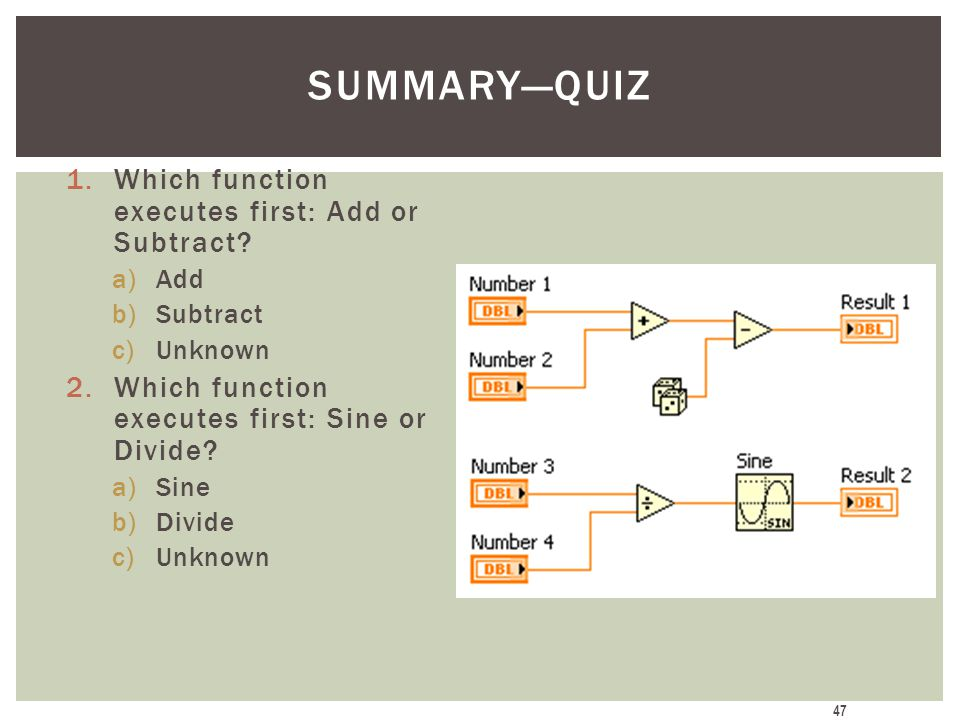 Summary—Quiz Which function executes first: Add or Subtract