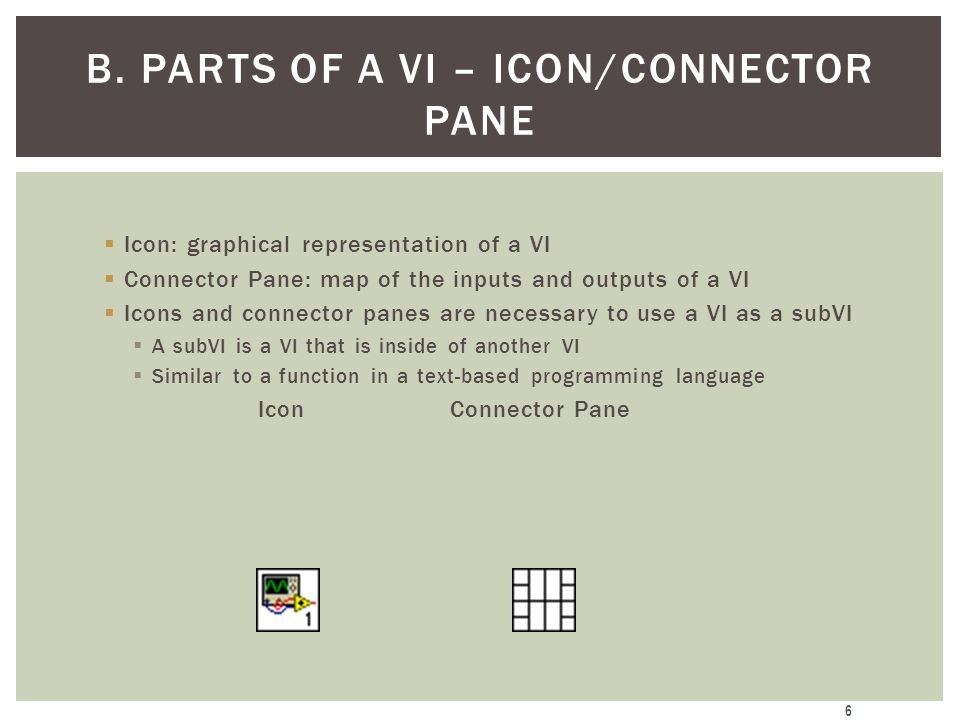 B. Parts of a VI – Icon/Connector Pane
