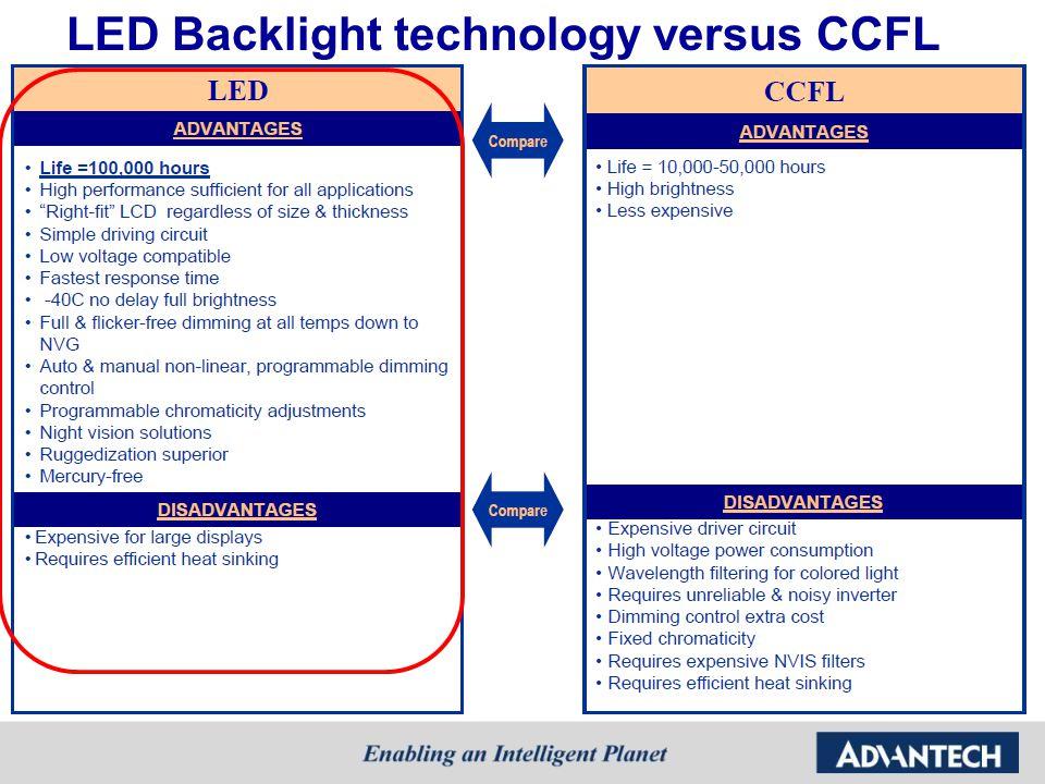 LED Backlight technology versus CCFL