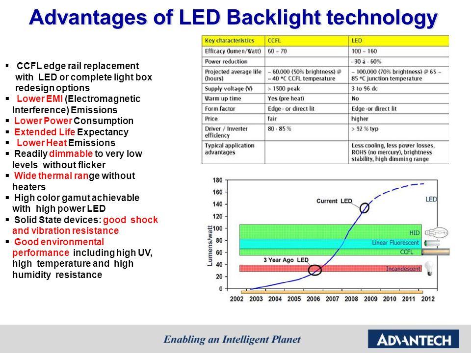 Advantages of LED Backlight technology