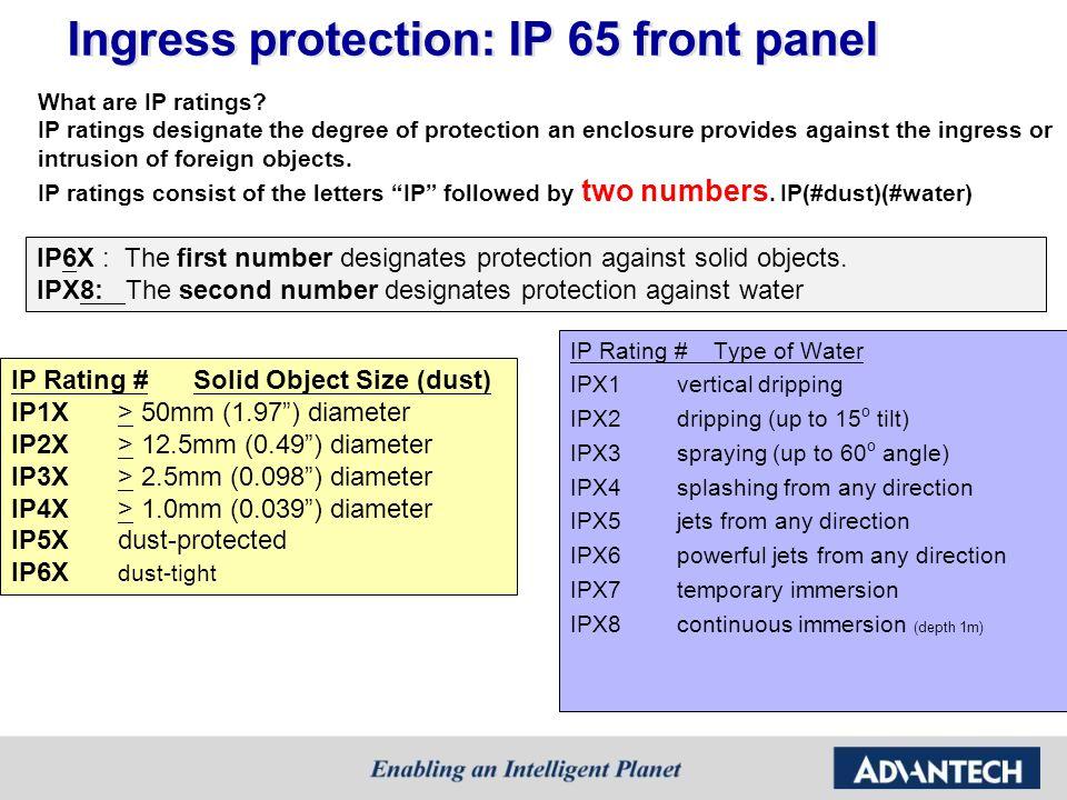 Ingress protection: IP 65 front panel