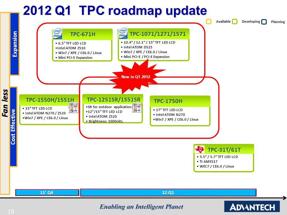 2012 Q1 TPC roadmap update Fan less Expansion TPC-671H