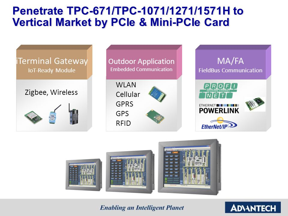 Penetrate TPC-671/TPC-1071/1271/1571H to Vertical Market by PCIe & Mini-PCIe Card