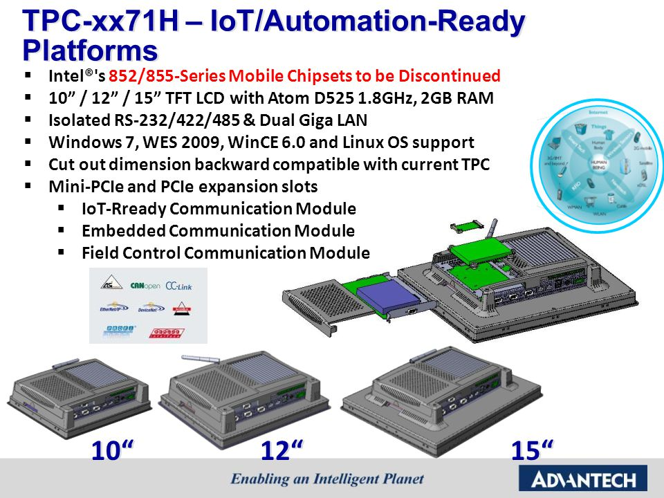 TPC-xx71H – IoT/Automation-Ready Platforms