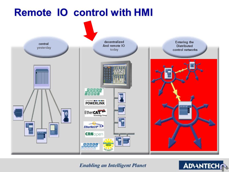 Remote IO control with HMI