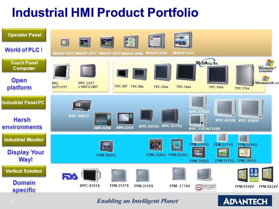 Industrial HMI Product Portfolio