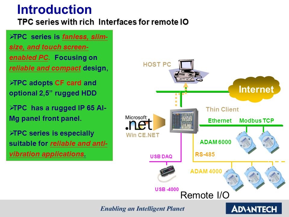 Introduction Internet Remote I/O