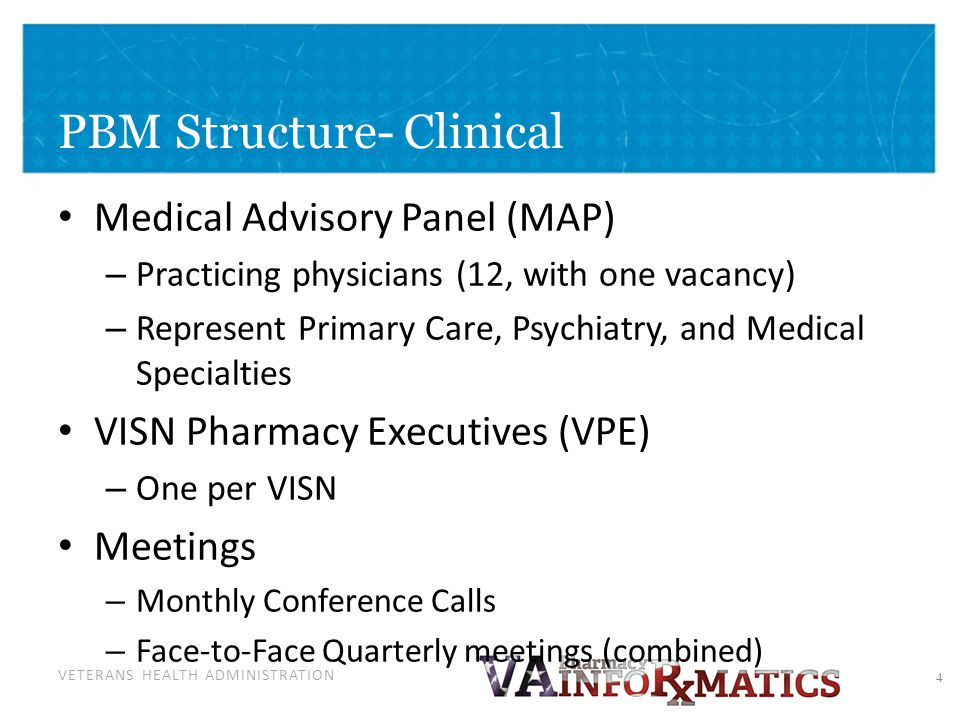 PBM Structure- Additional Groups