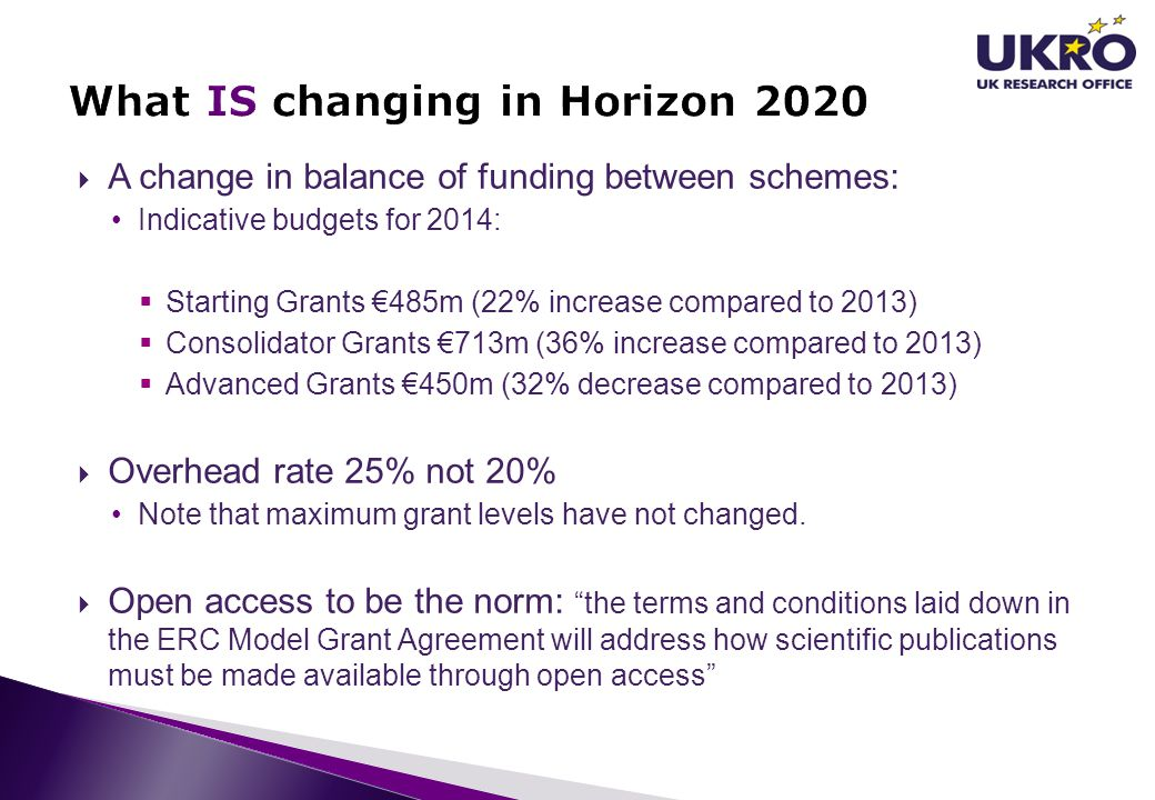What IS changing in Horizon 2020