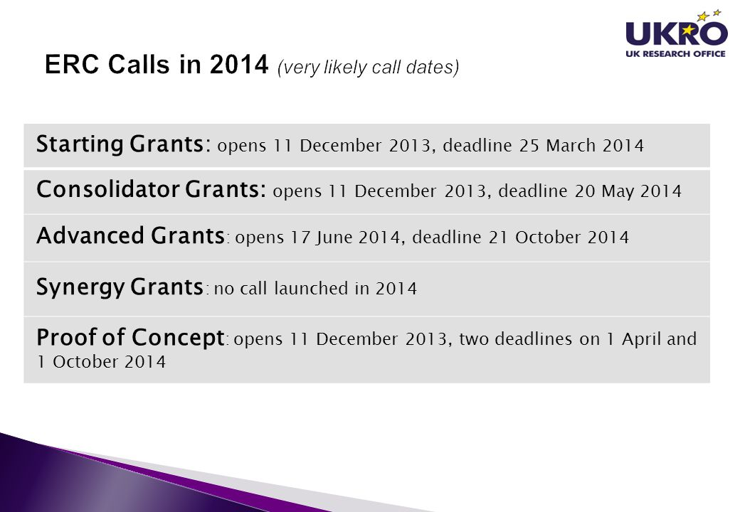 ERC Calls in 2014 (very likely call dates)