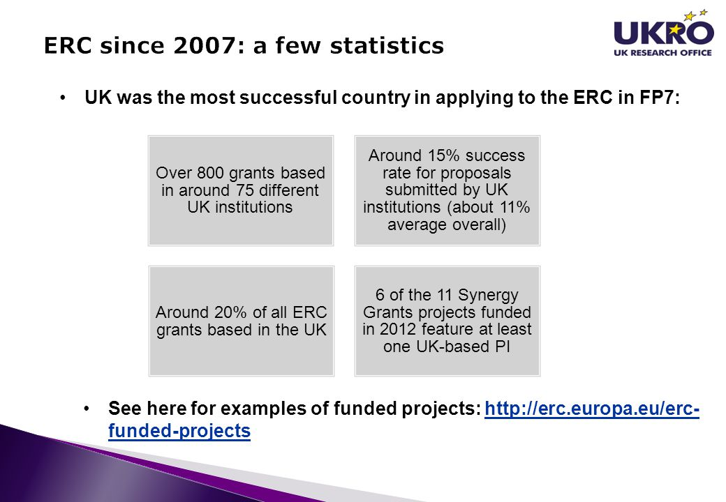 ERC since 2007: a few statistics