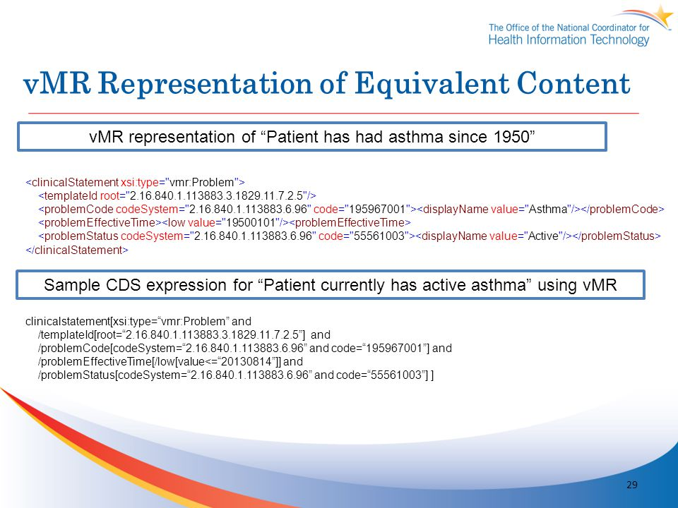 vMR Representation of Equivalent Content