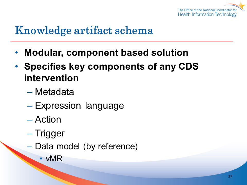 Knowledge artifact schema
