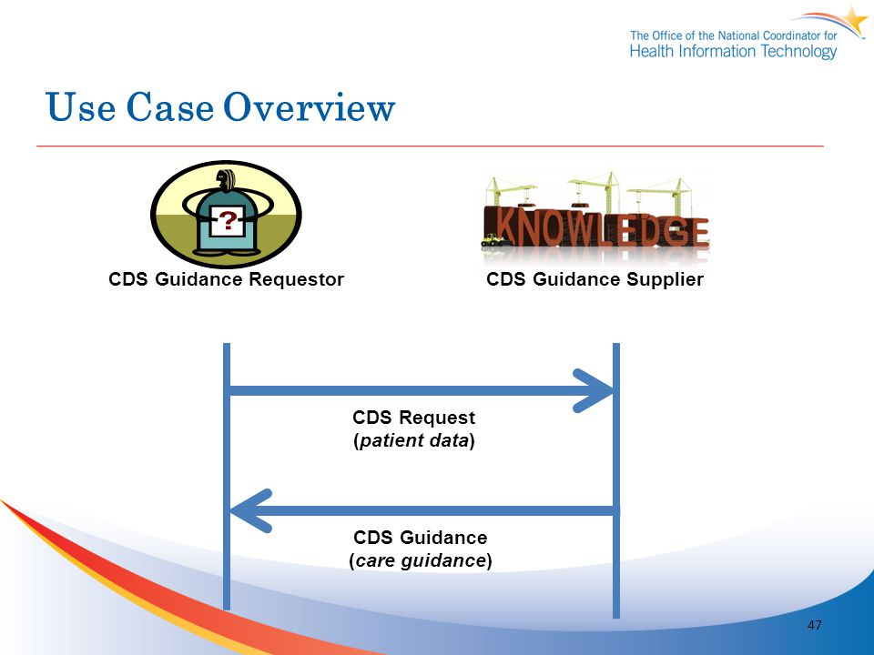 CDS Guidance Requestor