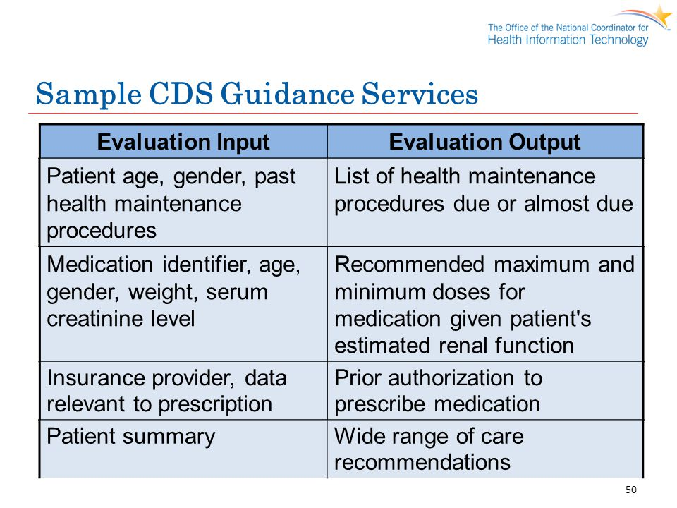 Sample CDS Guidance Services