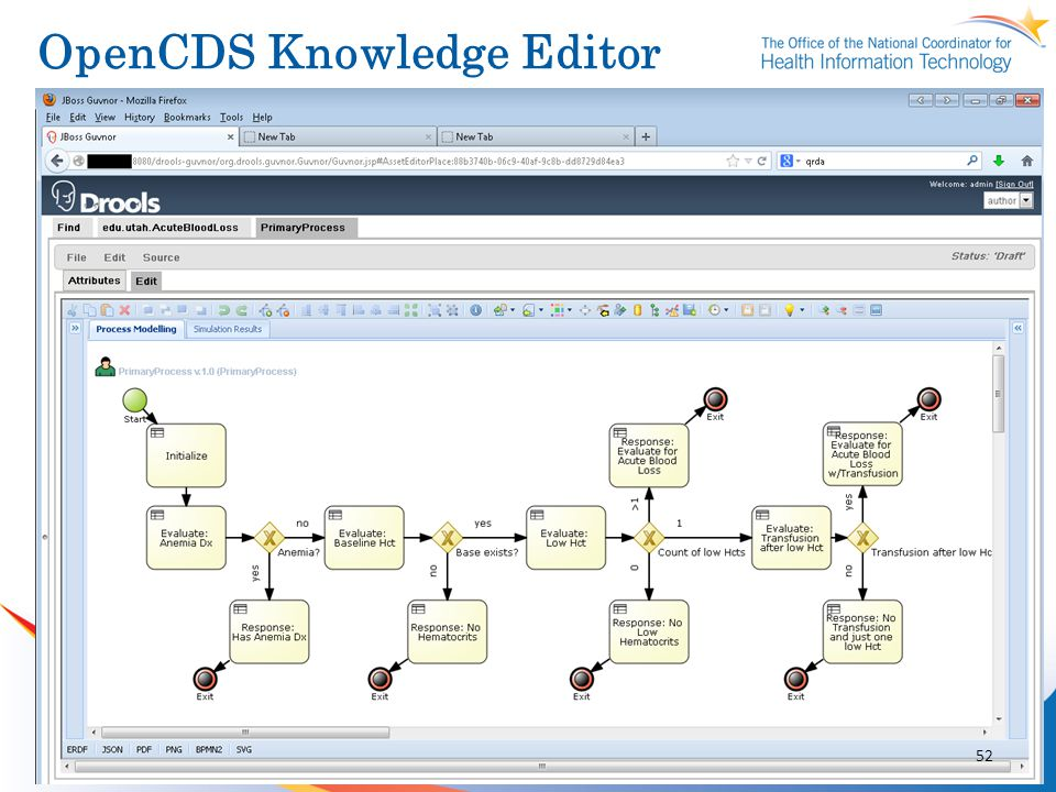 OpenCDS Knowledge Editor