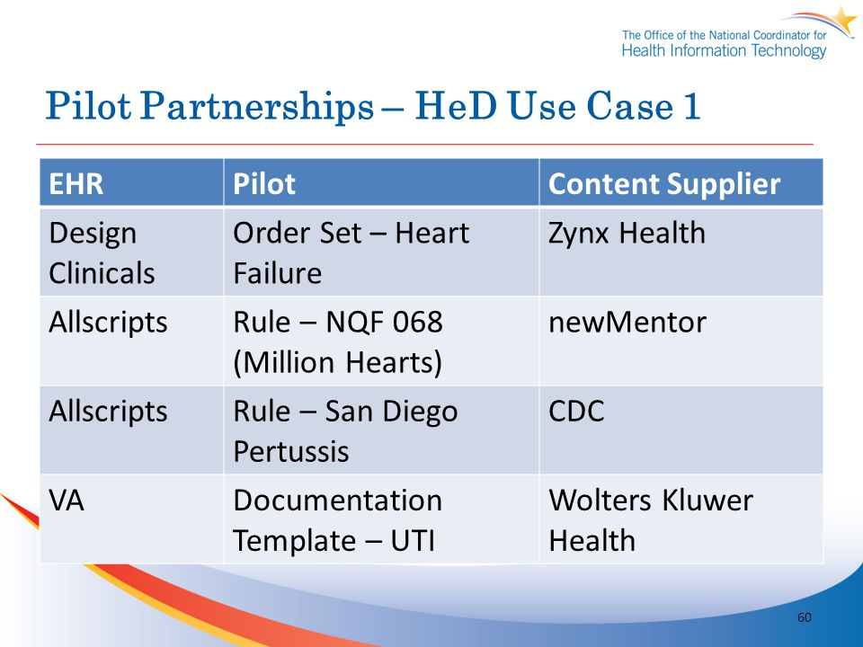 Pilot Partnerships – HeD Use Case 1