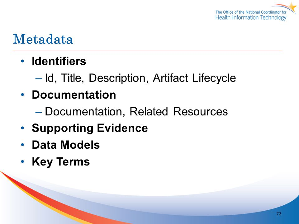 Metadata Identifiers Id, Title, Description, Artifact Lifecycle