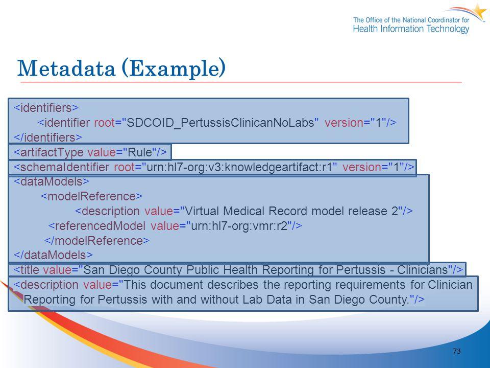 Metadata (Example) <identifiers>