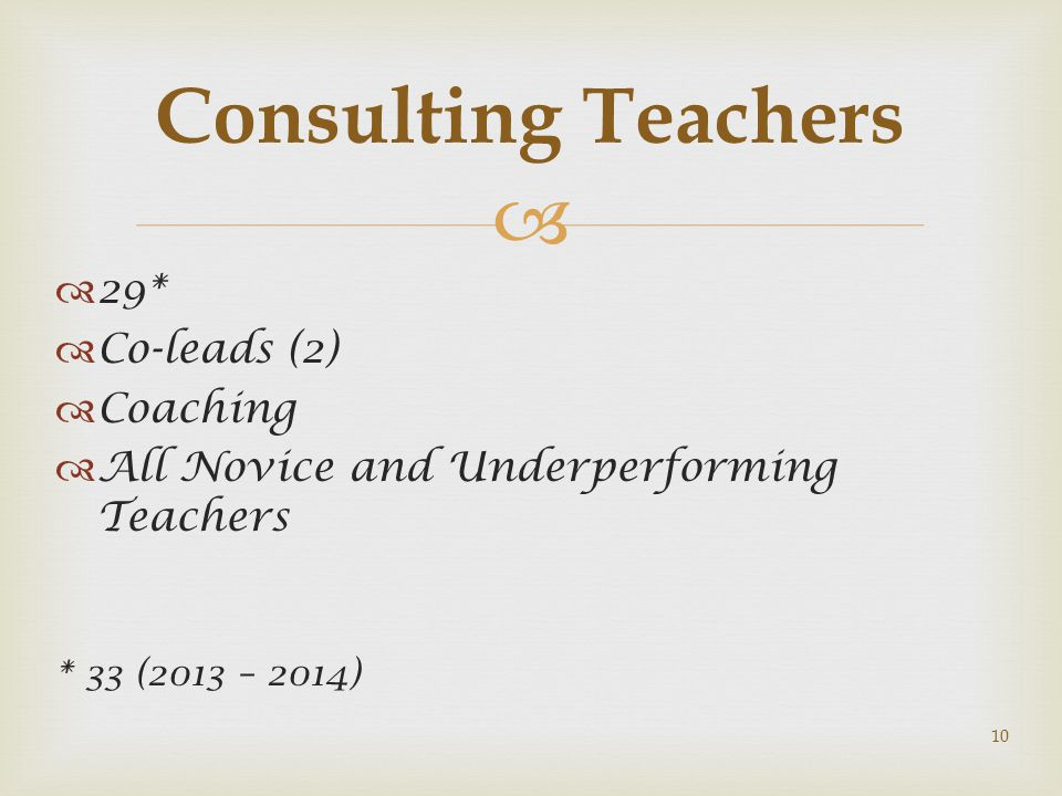 Consulting Teachers 29* Co-leads (2) Coaching