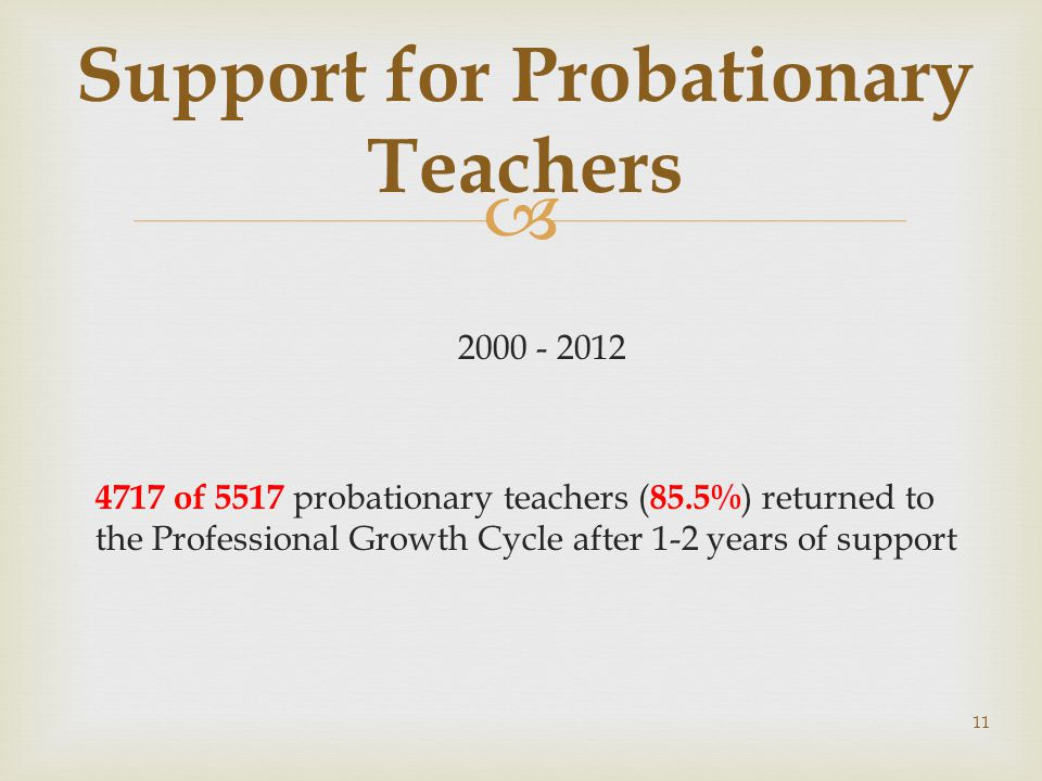 Support for Probationary Teachers