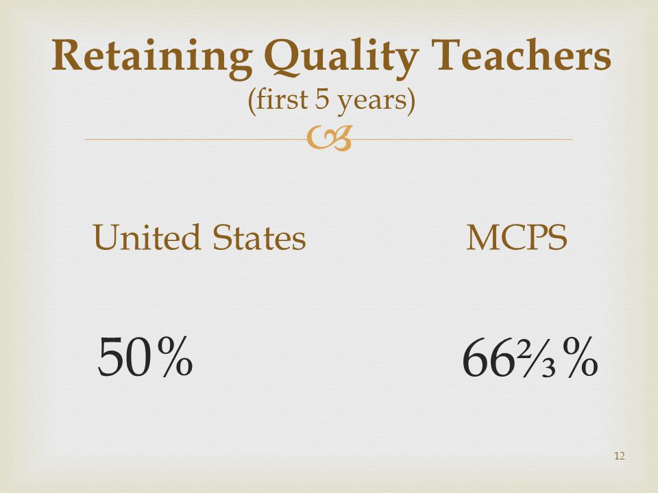 Retaining Quality Teachers (first 5 years)
