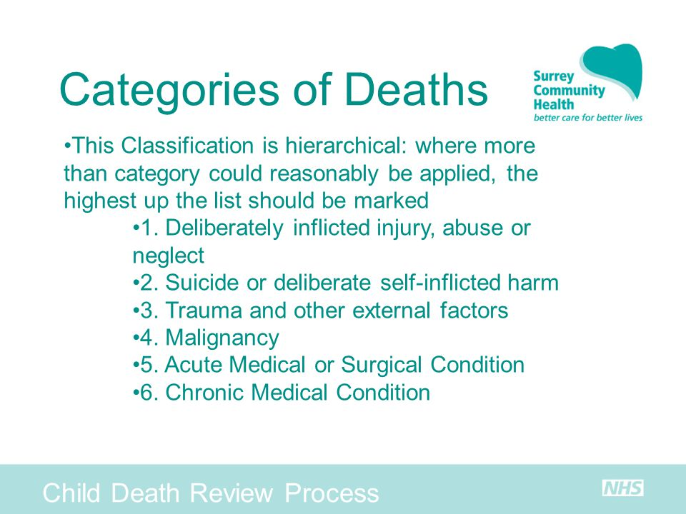 Categories of Deaths Child Death Review Process