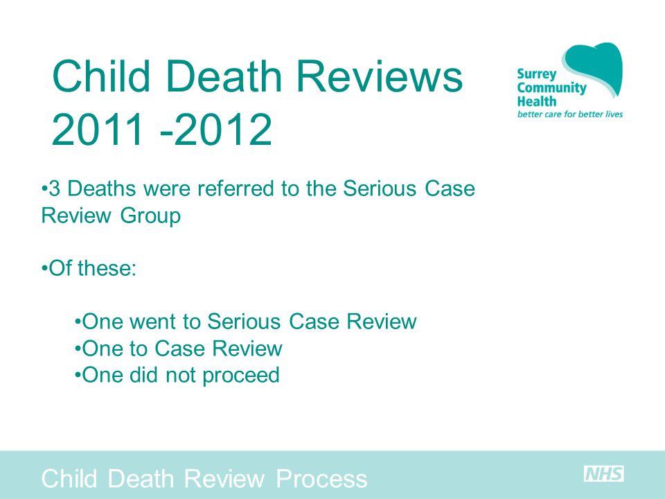 Child Death Reviews 2011 -2012 Child Death Review Process