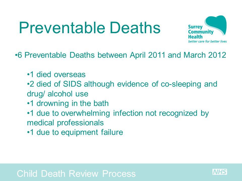 Preventable Deaths Child Death Review Process