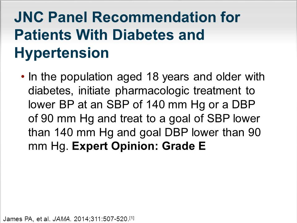 JNC Panel Recommendation for Patients With Diabetes and Hypertension
