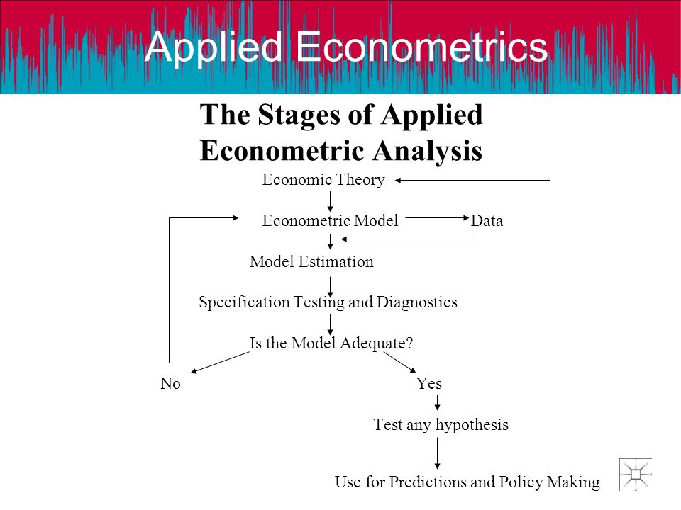 The Stages of Applied Econometric Analysis