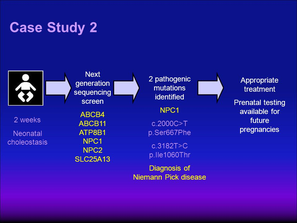 Case Study 2 Next generation sequencing screen