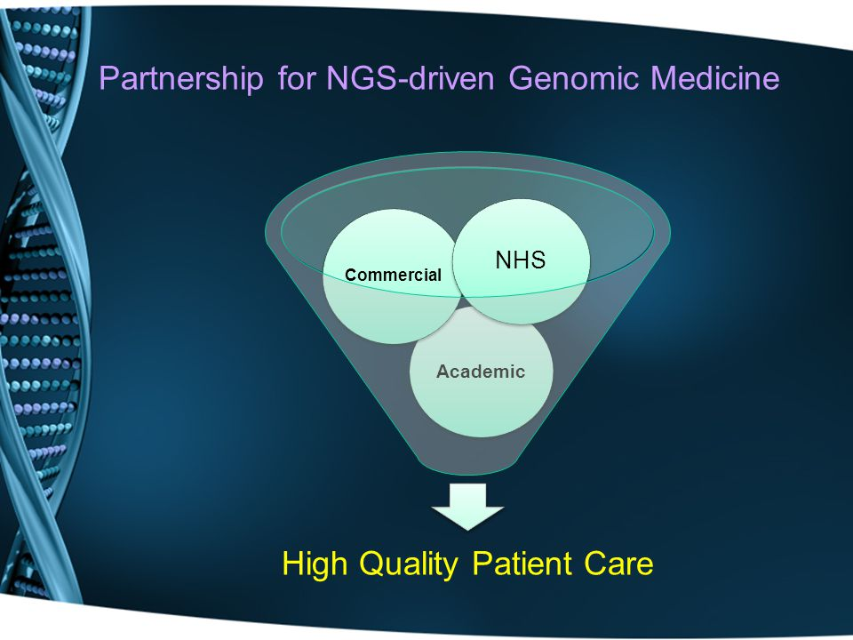 Partnership for NGS-driven Genomic Medicine