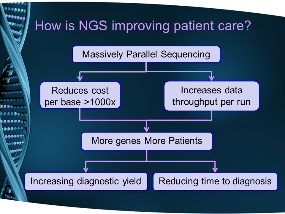 How is NGS improving patient care