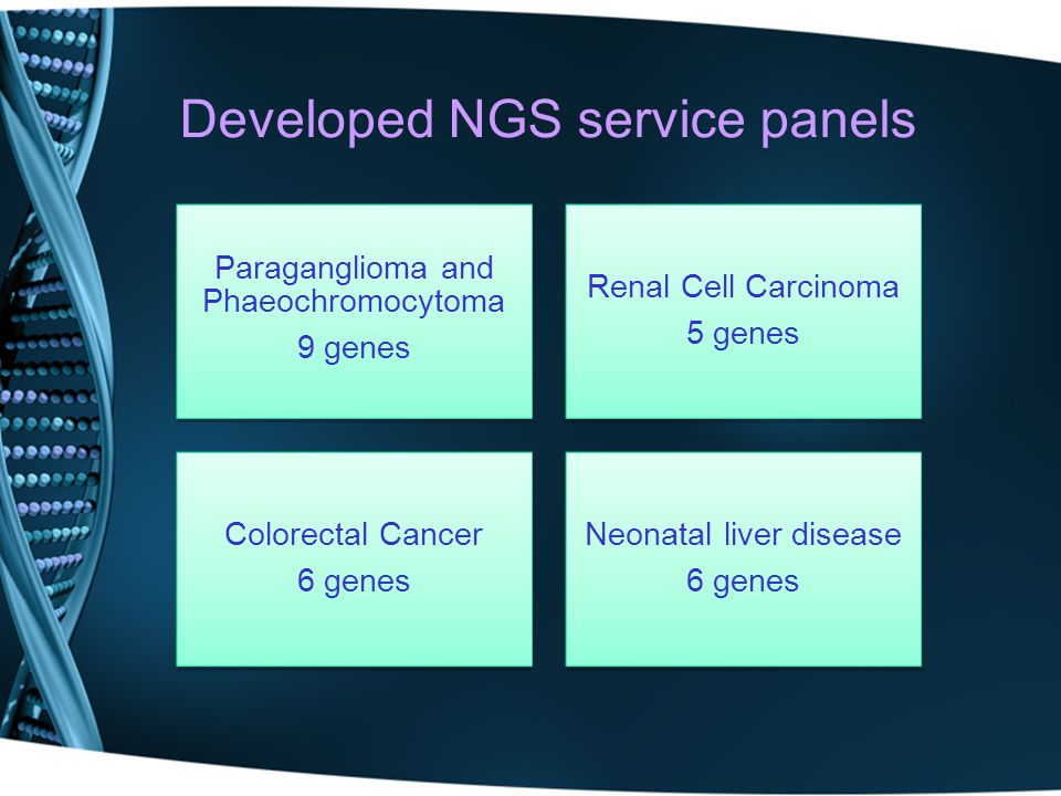 Developed NGS service panels