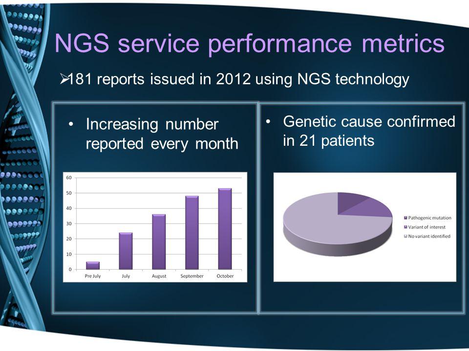 NGS service performance metrics