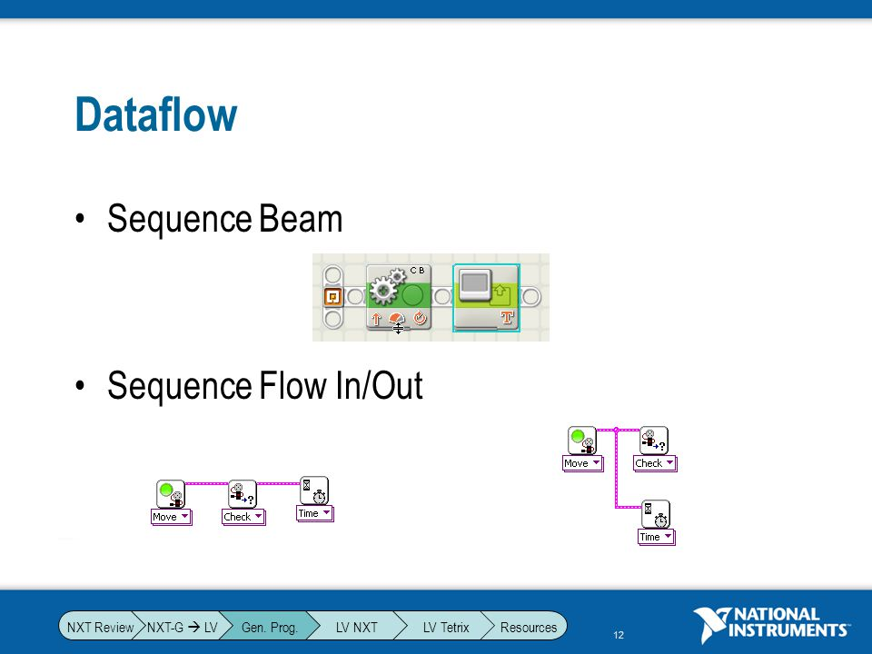 Dataflow Sequence Beam Sequence Flow In/Out NXT-G  LV Gen. Prog.