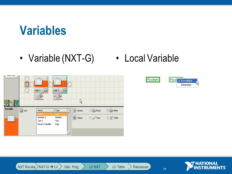 Variables Variable (NXT-G) Local Variable NXT-G  LV Gen. Prog. LV NXT