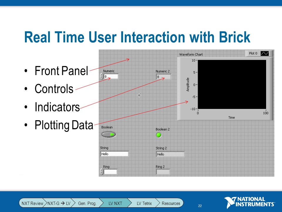 Real Time User Interaction with Brick