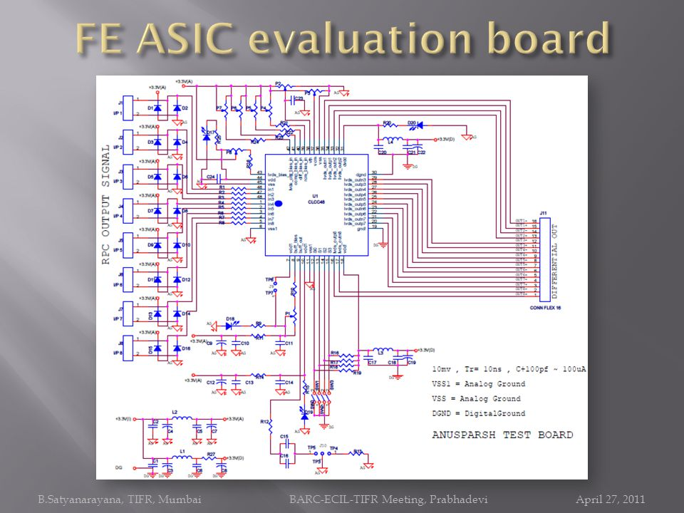 FE ASIC evaluation board
