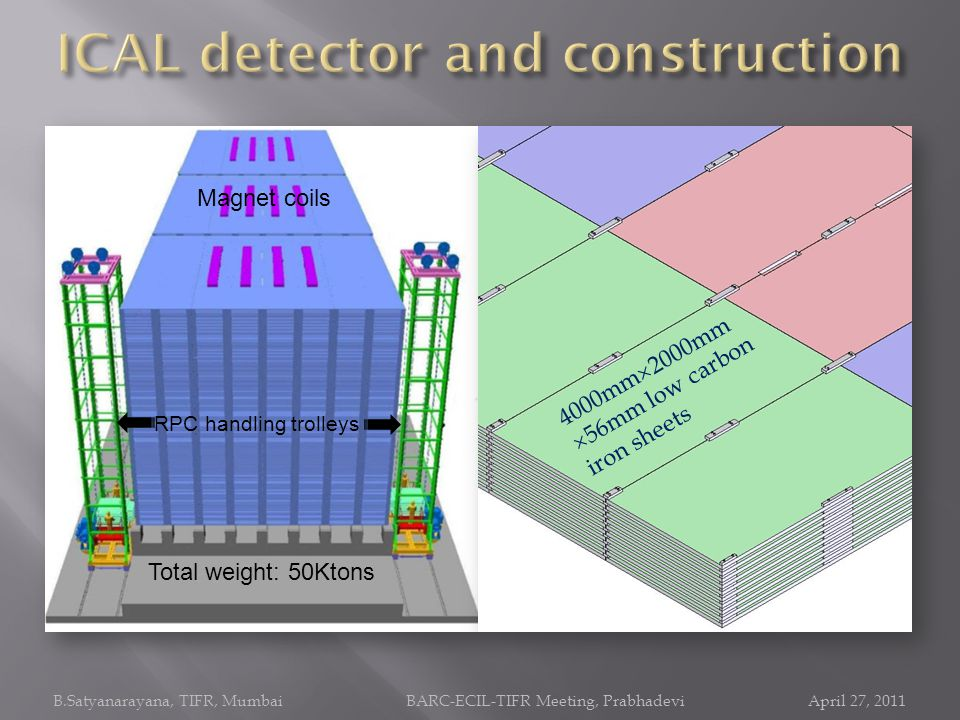 ICAL detector and construction