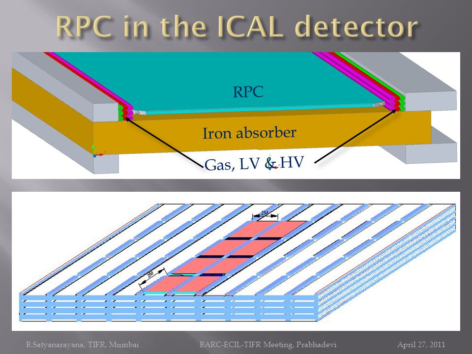RPC in the ICAL detector
